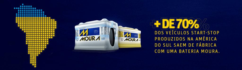 Moura equipa 75% dos veículos Start/Stop do Mercosul